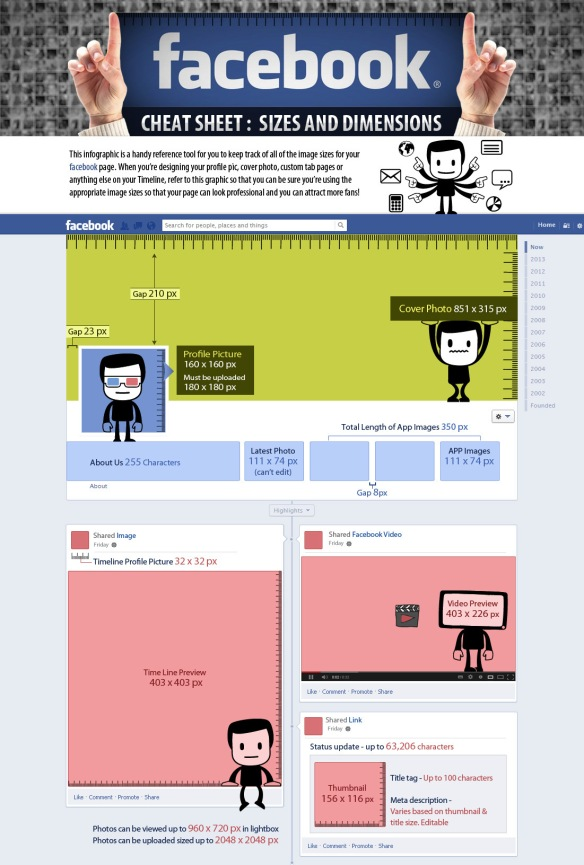 facebook-cheat-sheet-size-and-dimensions-enlarge1